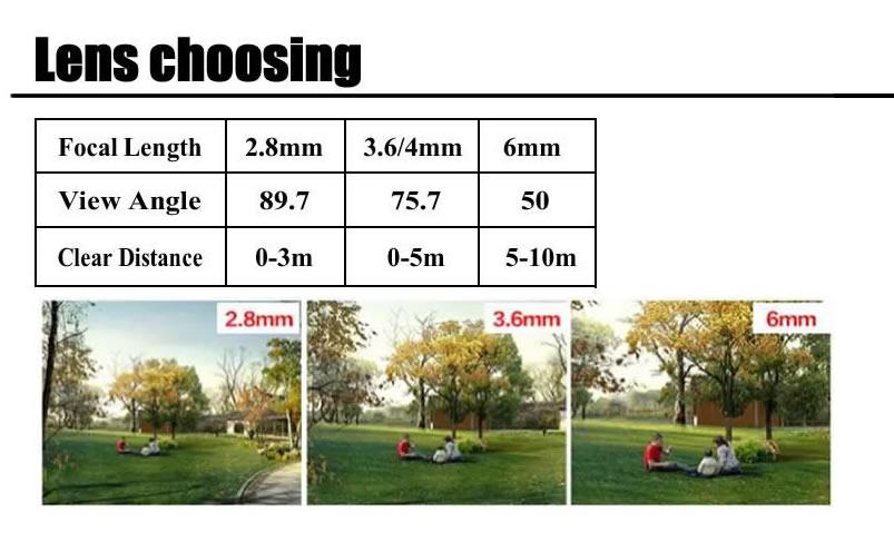 Lens choose