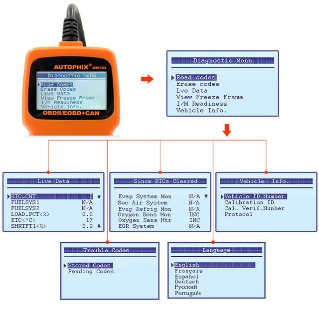 Autophix OM123 obd2 Engine Scanner Analyzer Diagnostic Tool