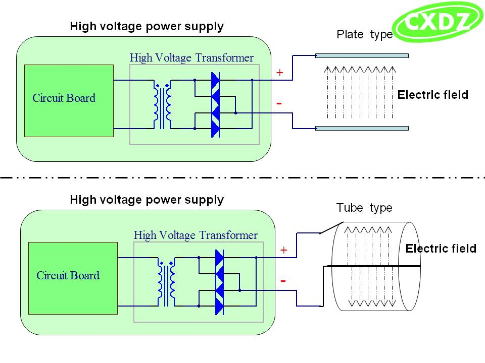 high voltage power supply with 10kv output ,electrostatic air LED Power Supply Wiring Diagram ionizer transormer dc power supply wiring diagram  #3 Xbox 360 Power Supply Wiring Diagram