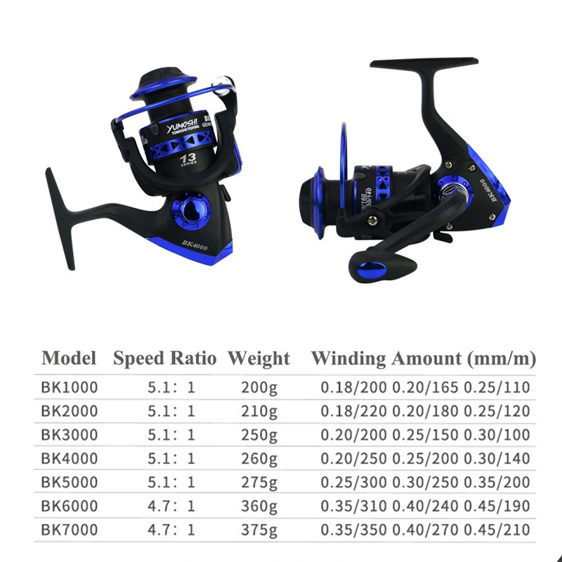 New Gapless Spinning Fishing Reel 12BB EF1000 7000 5 1 1 Metal Carp Fishing Wheel Spinning Reel For Fishing New fishing vessel in Fishing Reels from Sports Entertainment