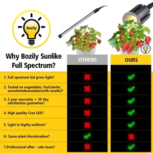 Image 4 - Grow Lights For Indoor Plants Full Spectrum with Timer 75W Sunlike Plant Light with 3/6/12/24H Timer 5 Dimming Led Sunlight Gr