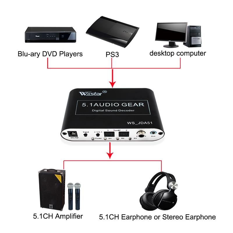 Wiistar 5.1 helidekoodri SPDIF koaksiaalne RCA DTS AC3 digitaalse - Turvalisus ja kaitse - Foto 6
