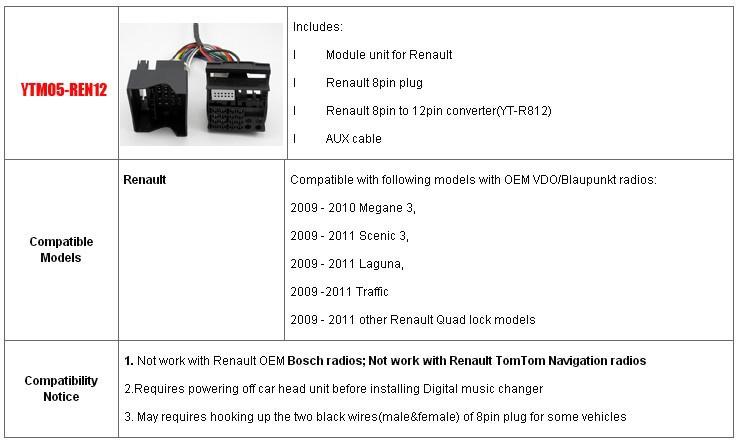 RENAULT-12-PIN-YTM05