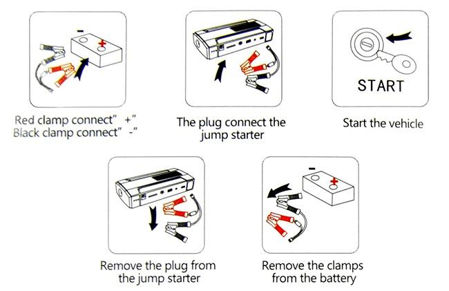 Auto Emergency Jump Start Power Supply-15000mAh 4