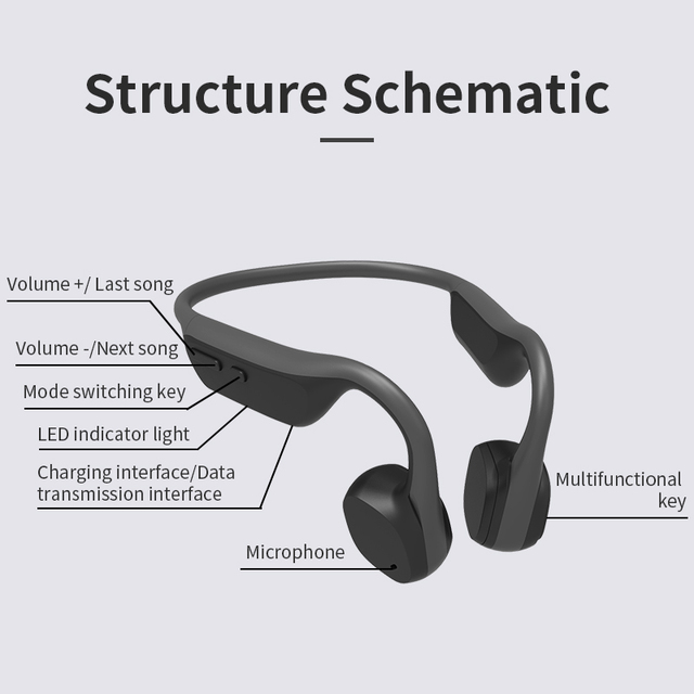 Bluedio V-Sport bluetooth 5.0 Bone Conduction headphone Swimming waterproof Outdoor Sports wireless Headphone with Memory card 1