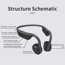Bluedio V-Sport bluetooth 5.0 Bone Conduction headphone Swimming waterproof Outdoor Sports wireless Headphone  with Memory card