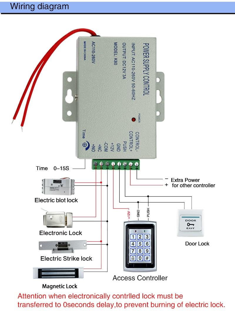 HTB1kOWGdwoQMeJjy0Foq6AShVXaR RFID Metal Access Control EM Card Reader Keypad with 10 EM4100 keyfobs waterproof protecter cover For Door Access Control System