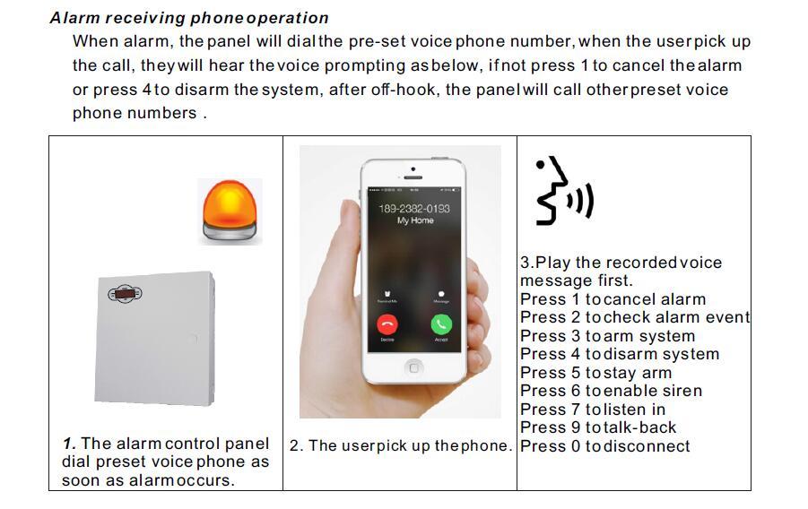 HTB1kOu8XGmgSKJjSspiq6xyJFXa4 - DIY industry Alarm FC-7688 Plus TCP IP Security Alarm GSM Alarm With 96 Wired Smart Alarm System with WebIE Control Anywhere