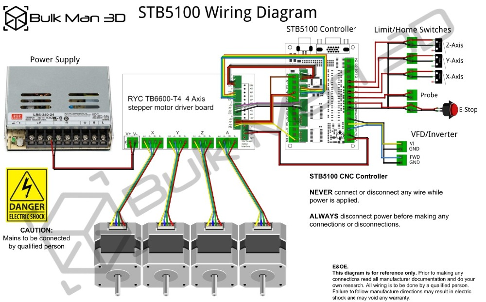 STB5100