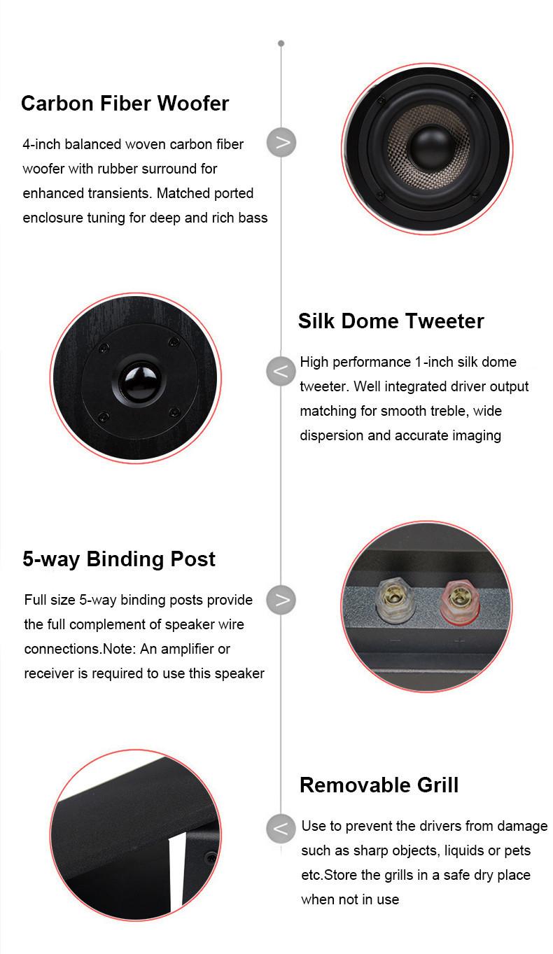 LONPOO Bookshelf Speaker Passive Pair 2-Way 75W *2 Classic Wooden Loudspeaker with 4-inch Carbon Fiber Woofer Tweeter Speaker 7