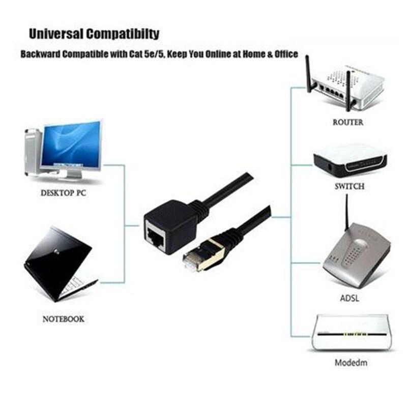 # T50 Ethernet кабель-удлинитель, Vandesail CAT7 RJ45 мужчин и женщин экранированный LAN Сетевой коммутационный шнур с позолоченный штекер