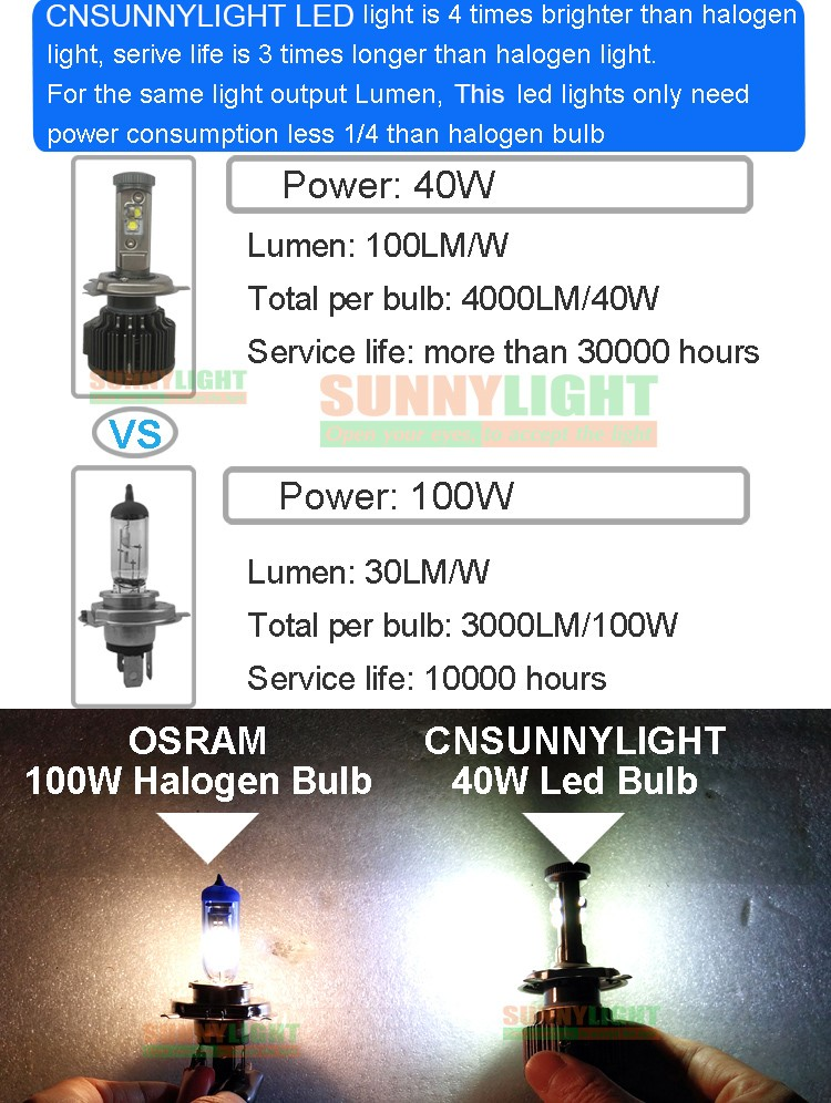 New H4 CREE LED Motorcycle Headlight Bulb 4000LM 40W HiLo 20W Low Beam Conversion Kit 3000K 4300K 6000K DC 12V P43T Headlamp (13)