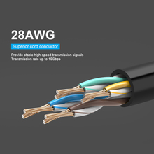 WM150 GW длина для маршрутизатора ноутбук прошел CE ROHS FCC REACH