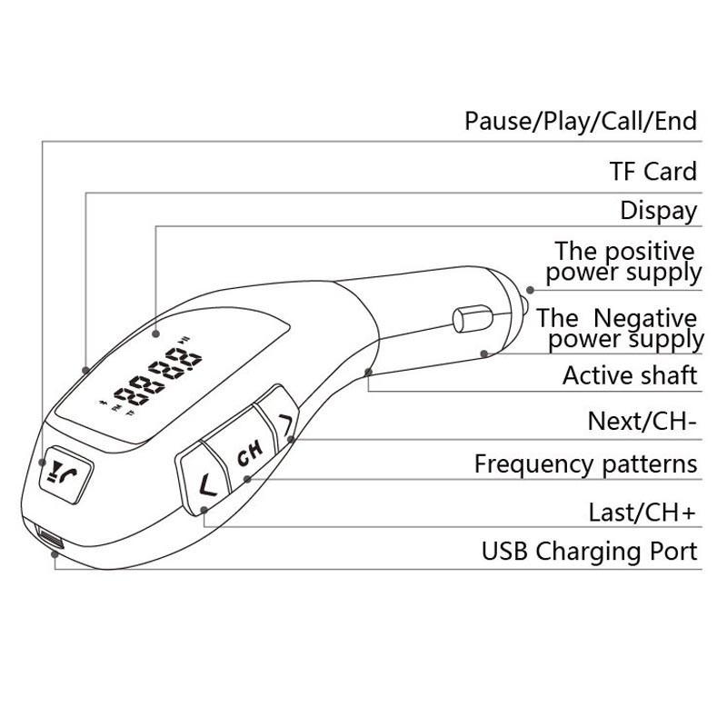fm transmitter (2)