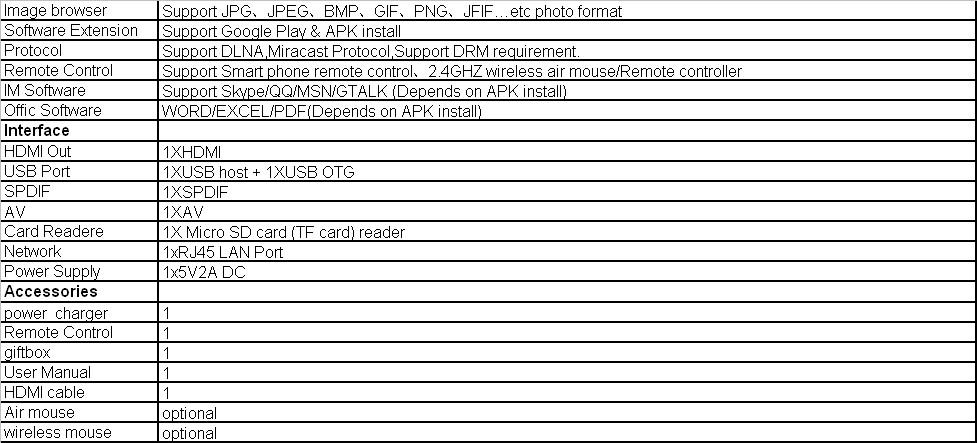 h96 pro tv box manual