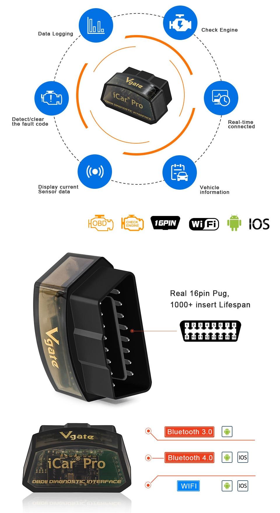 HTB1kT6WI4naK1RjSZFtq6zC2VXaV Vgate iCar Pro Bluetooth 4.0/3.0/WIFI OBD2 Scanner For Android/IOS Auto Elm 327 Car Diagnostic Tool ELM327 V2.1 Code Reader
