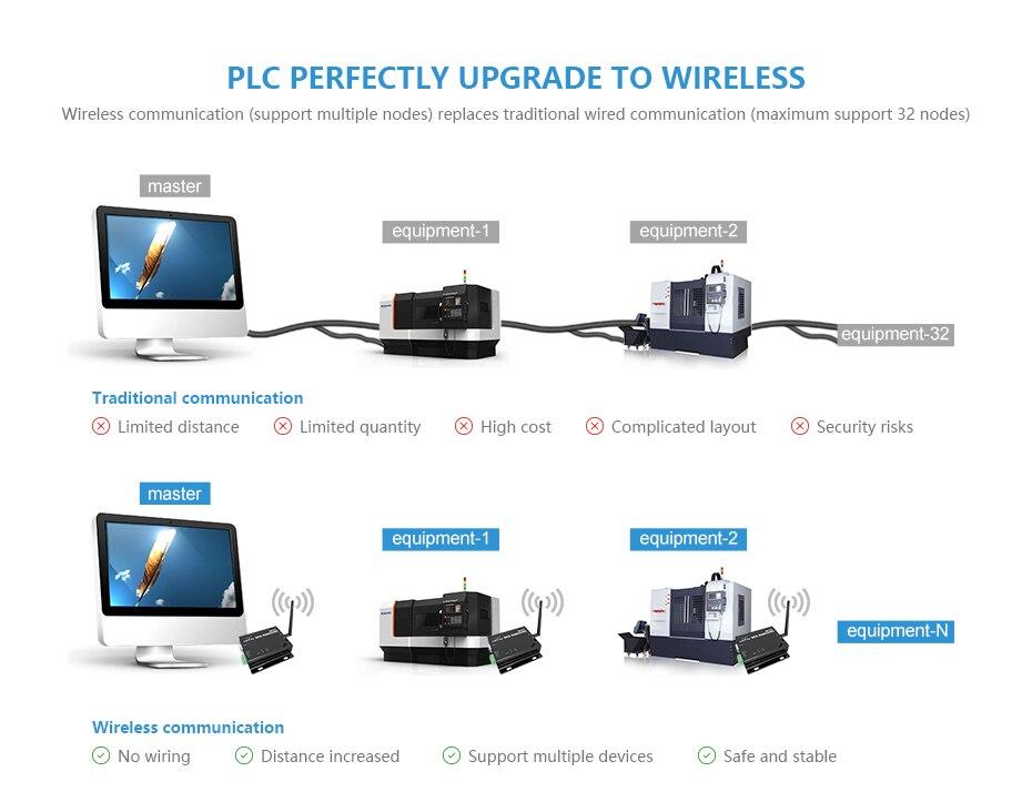 E34-DTU-2G4H27 500mW 2.4GHz Wireless Transceiver (2)