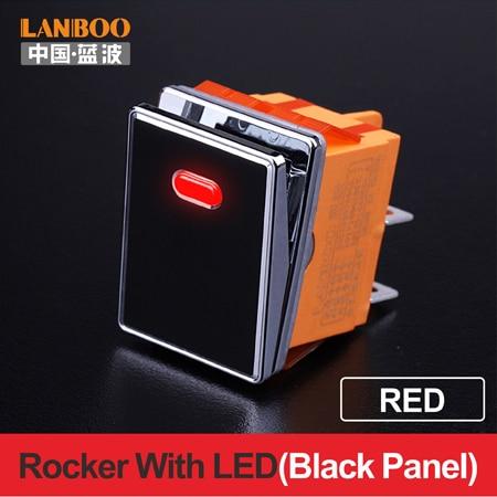 Red(Black Panel)