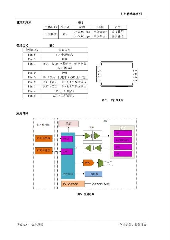 MH-Z19B Infrarouge Capteur CO2 de dioxyde de carbone Indoor Air Quality Monitor