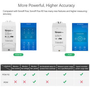 Image 5 - Sonoff Pow R2 15A 3500W Wifi Smart Switch Higher Accuracy Power Consumption Measure Monitor Current Energy Usage Work With Alexa