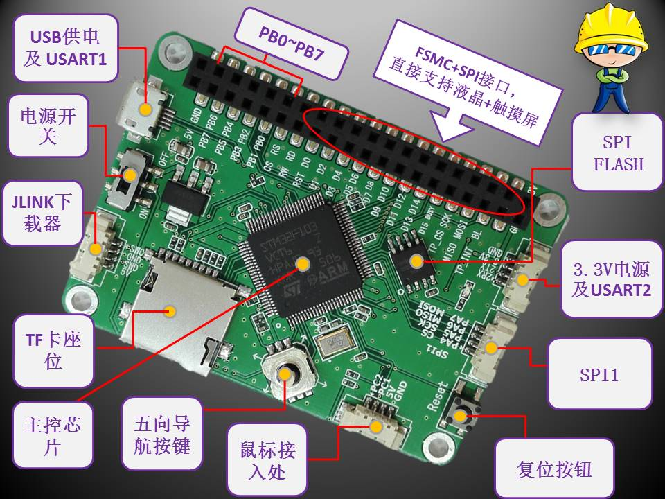 STM32 core board, development board, LCD screen evaluation board with ultra high speed FSMC and SDIO interface