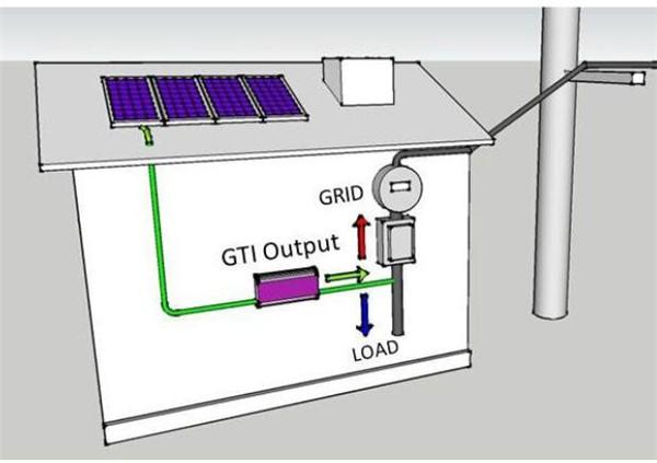 HTB1kUobNFXXXXa7aFXXq6xXFXXXh - 1000W MPPT Solar Grid Tie Power Inverter with Limiter Sensor DC 22-60V / 45-90V to AC 110V 120V 220V 230V 240V connected system