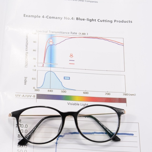 Retro Round Frame Glasses Women Anti Blue Light Computer Gaming Glasses Radiation-resistant PC 4 color in stock SH015