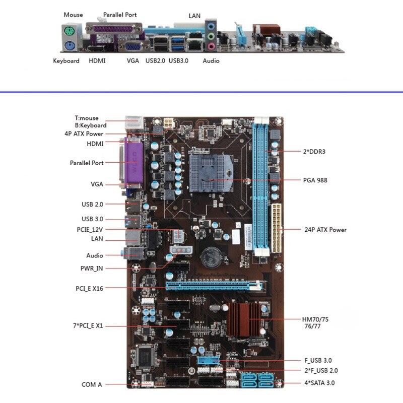 8 GPU LGA 775 DDR3 8-PCIE SATA carte mère avec câble SATA pour les mineurs ETH Bitcoin EM88