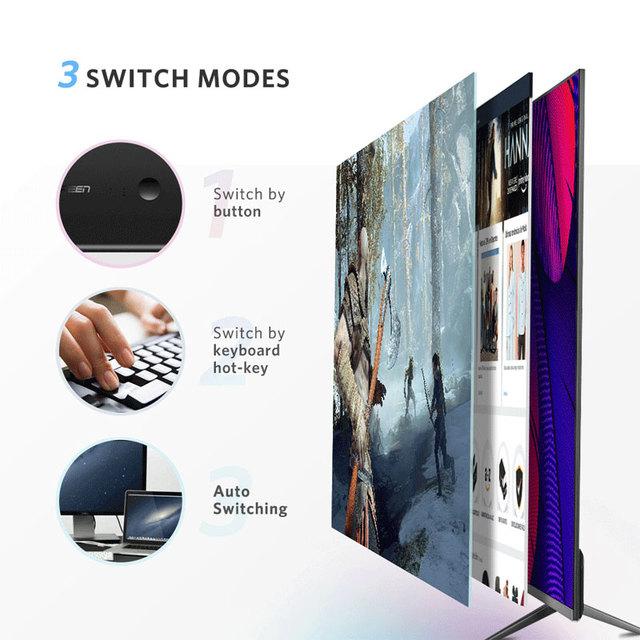 USB and HDMI 2 Ports 4K Switcher