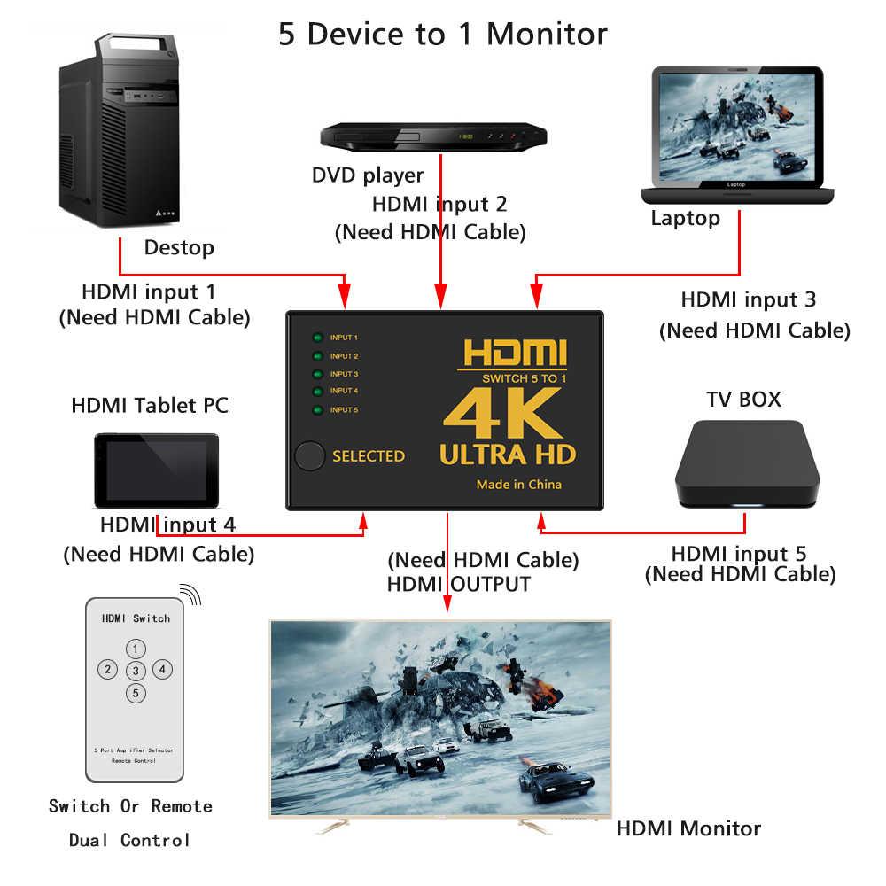 Perlinta przełącznik HDMI, 5 Port 5 wejścia 1 wyjście 4 K * 2 K przejsciówka Box Ultra HD dla DVD HDTV Xbox PS3 PS4