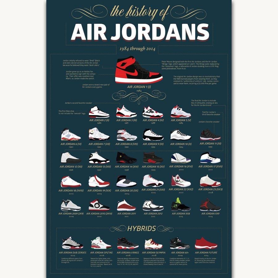 jordan vw shoes Online Shopping mall