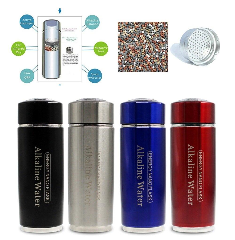 Filter, Care, Ionizer, Flask, Negative, ION