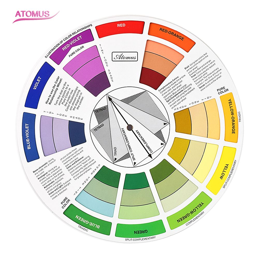 ATOMUS Ink Chart Permanent Makeup Coloring Wheel for Amateur Select Color Mix Professional Tattoo Pigments Wheel