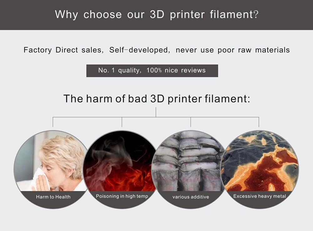 Plapla + filamento da qualidade superior 1.75mm