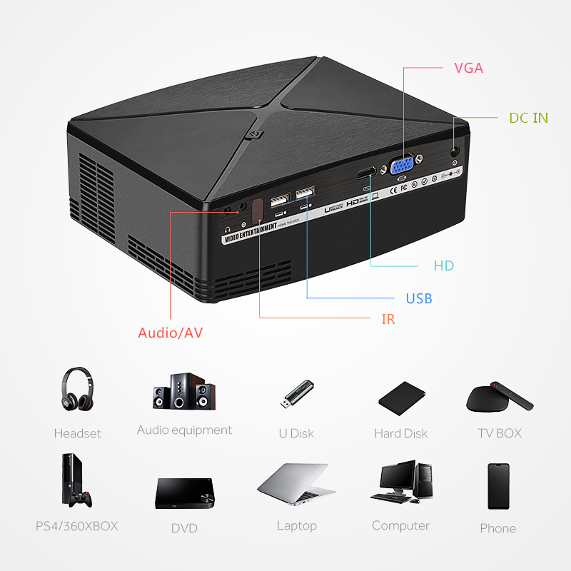 AUN MINI Proyector C80UP contra salpicaduras y bandeja para viruta, lámina de acero 1280mm para resolución de 720P Android WIFI Proyector... beamer 3D portátil LED para Cine en Casa 4 K, opcional C80 - 6