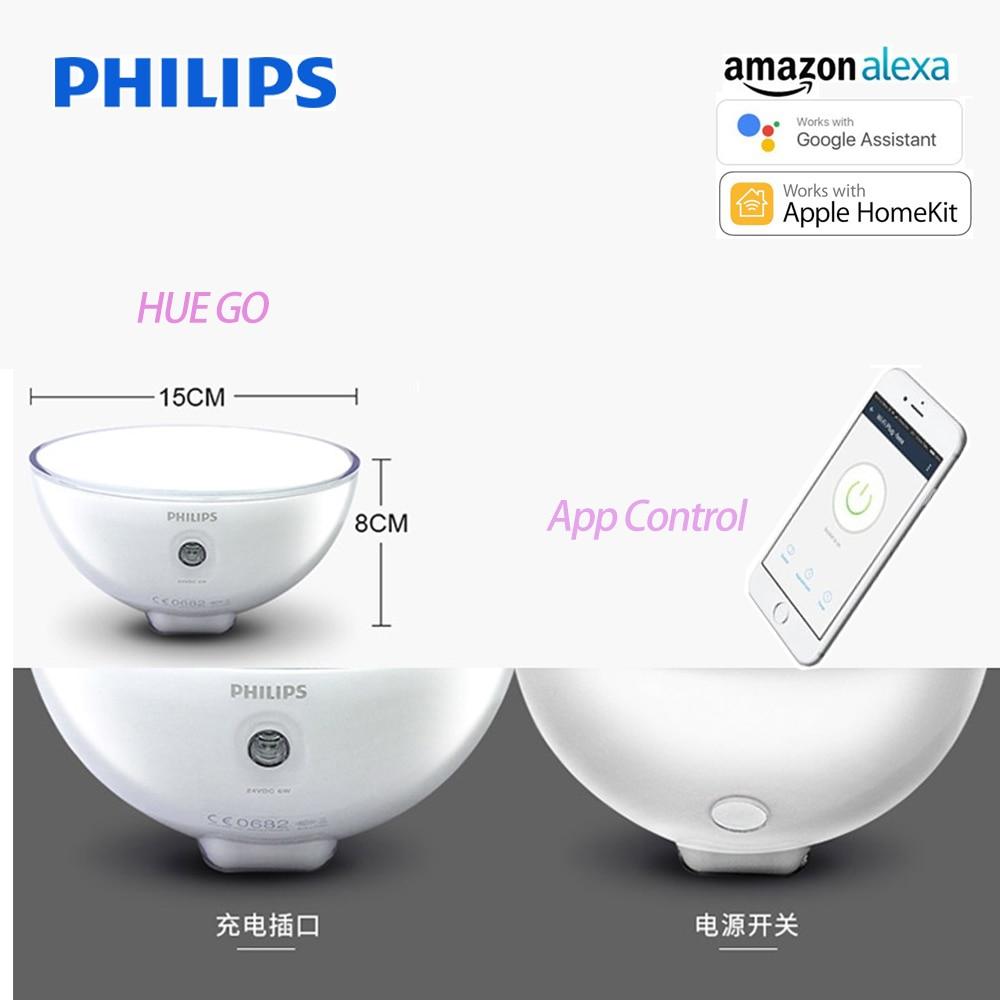Philips Homekit