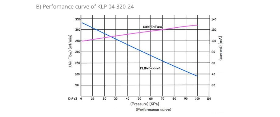 KLP04_07