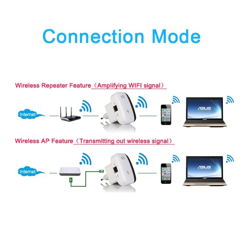 Amplificateur répéteur WiFi sans fil Extender WiFi 300Mbps prolongateur de portée Wi-Fi amplificateur de Signal Wi-Fi point d'accès 802.11N 3