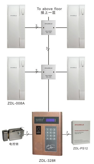 ZHUDELE Digital non-visual building intercom system:24-apartments ,press -style panel, IR outdoor unit, ID card&Password unlock