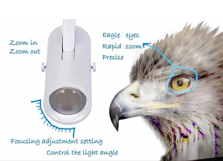 Holofotes de LED