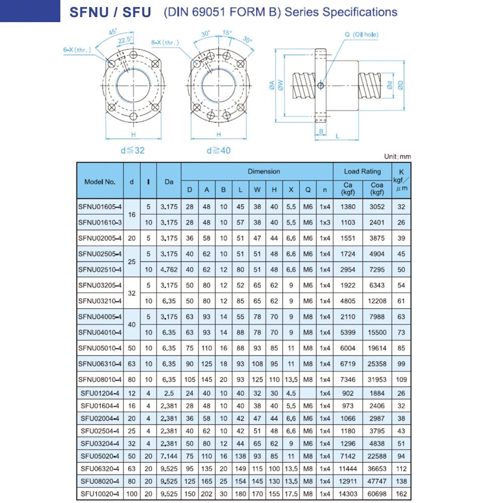 SFNU SFU C7