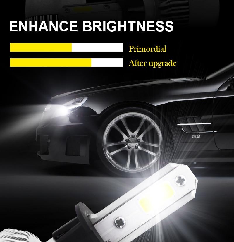 2PCS Meilistar 72W H3 Car LED headlight 6500K cree chips Car Bulbs 72W/8000LM auto front Fog Lamp S2 Series automobile headlamp