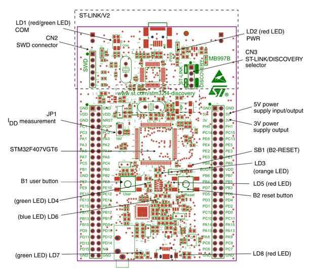 STM32F4DISCOVERY on board resource