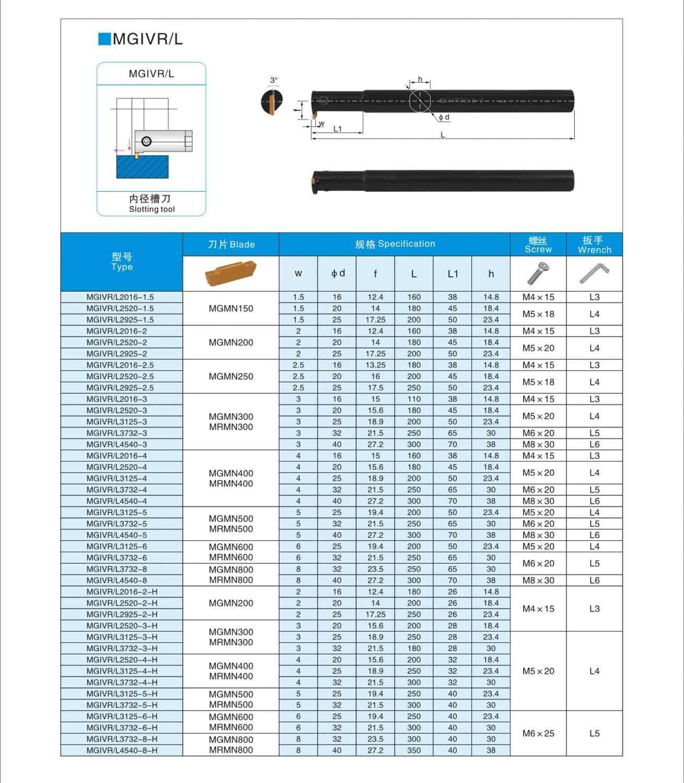 OYYU MGIVR MGIVL MGIVR3125 MGIVR3125-4 MGIVL3125-4 تحول أداة حامل عدة المخرطة عمود تخريم CNC كربيد إدراج مخرطة القاطع