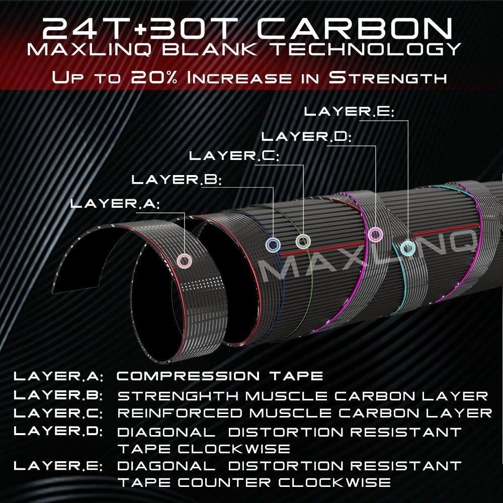 Maximumcatch Extreme Fly Ribolov štap 3/4/5/6 / 8weight s IM6 - Ribarstvo - Foto 3