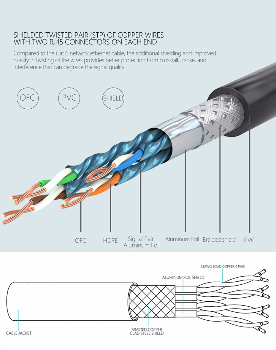 cat7 wiring diagram wiring library RJ45 Plug Wiring Diagram samzhe cat7 ethernet cable network lan cable high speed 10gbps rj45 rh aliexpress com