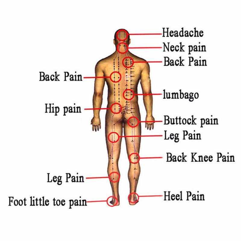 8 pièces Baume Du Tigre Patchs À Base De Plantes Musculaires Dos Rhumatisme Arthrite Soulagement De La Douleur Articulaire Tueur Plâtre Médical Autocollants K00201