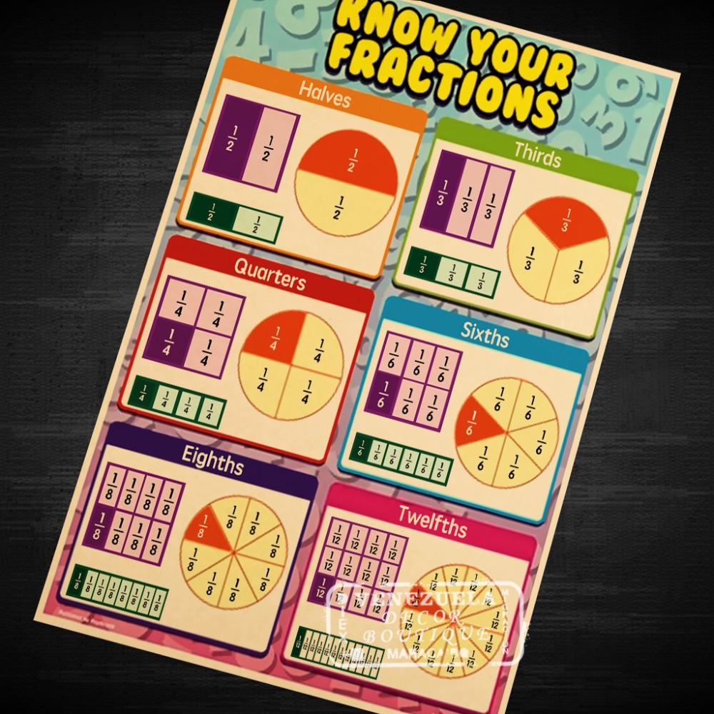 Popular Educational Posters-Buy Cheap Educational Posters lots ...