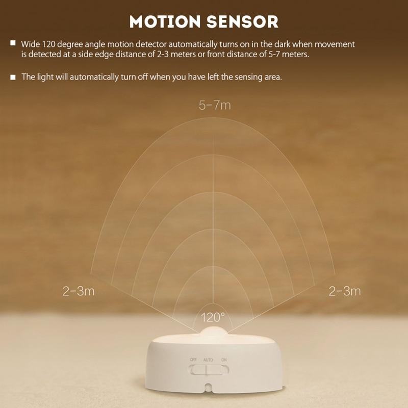 Original XIAOMI YEELIGHT LED Night Light Infrared Human Body Motion Sensor Smart USB Magnetic Corridor Night Lamp Rechargeable