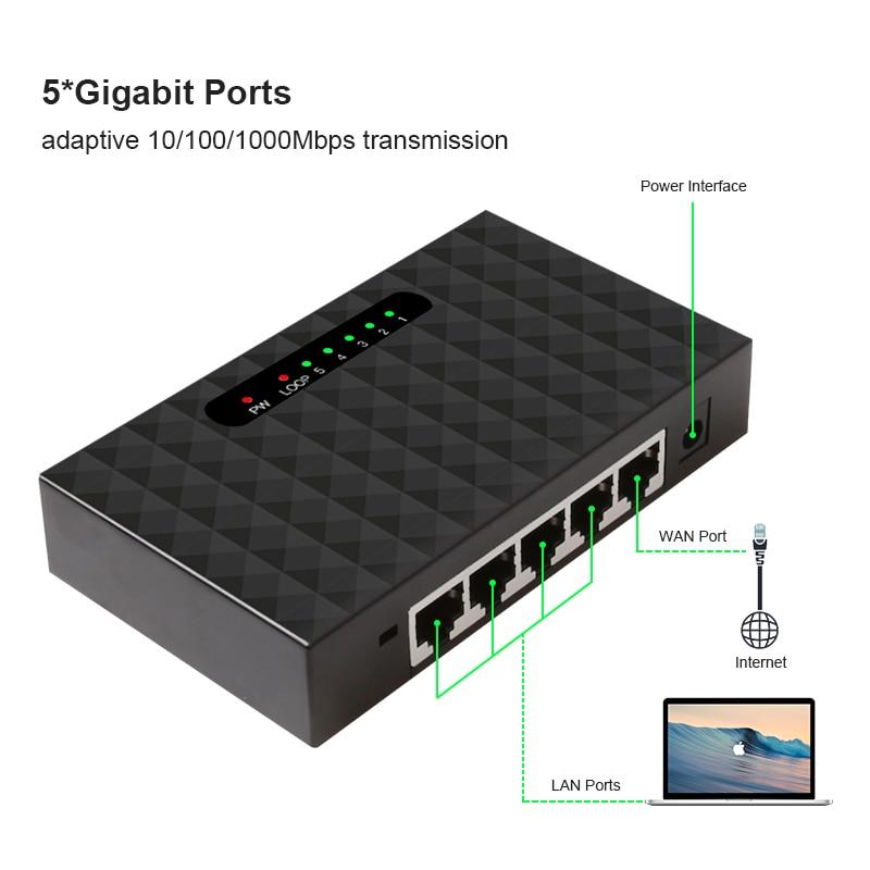 Network Switchs 5 Port Gigabit Desktop Switch 10/100/1000Mbps Fast Ethernet Network Switch LAN Full/Half Duplex Exchange